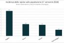 incidenza_delle_rapine_per_provincia_ideg_semestre_2018_nuove_province.png